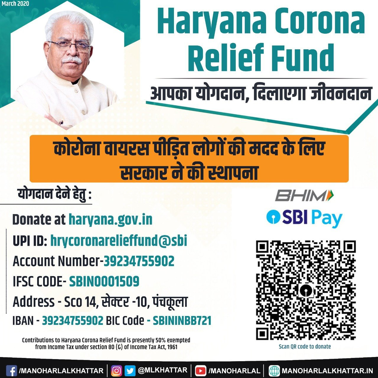 Haryana Corona relief fund